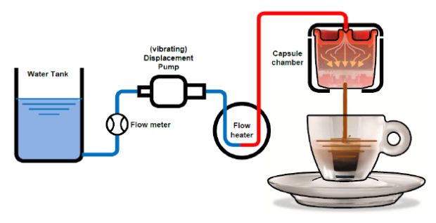 Illy_competition_schema